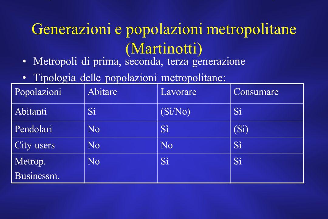 Generazioni e popolazioni metropolitane (Martinotti) Metropoli di prima, seconda, terza generazione Tipologia delle popolazioni metropolitane: Popolaz