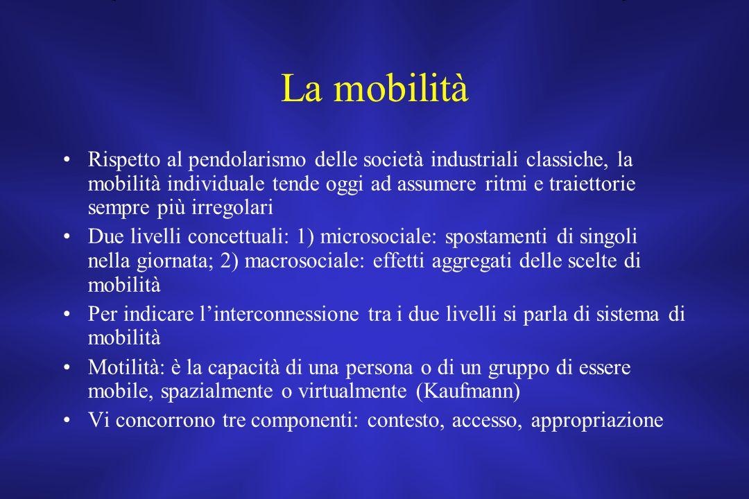 La mobilità Rispetto al pendolarismo delle società industriali classiche, la mobilità individuale tende oggi ad assumere ritmi e traiettorie sempre pi