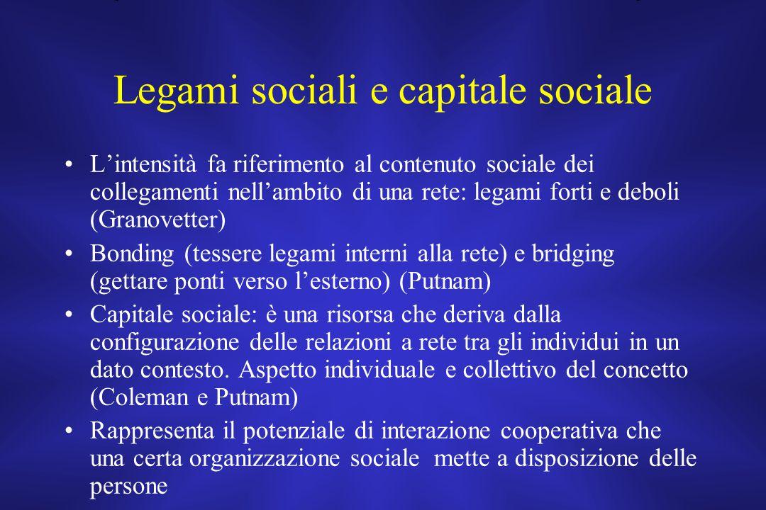 Legami sociali e capitale sociale L'intensità fa riferimento al contenuto sociale dei collegamenti nell'ambito di una rete: legami forti e deboli (Gra
