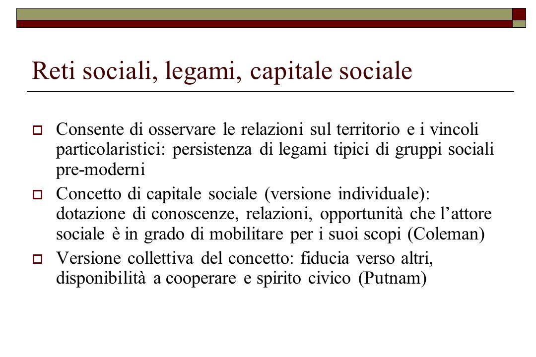 Reti sociali, legami, capitale sociale  Consente di osservare le relazioni sul territorio e i vincoli particolaristici: persistenza di legami tipici