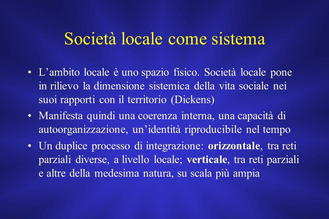 Società locale come sistema L'ambito locale è uno spazio fisico. Società locale pone in rilievo la dimensione sistemica della vita sociale nei suoi ra