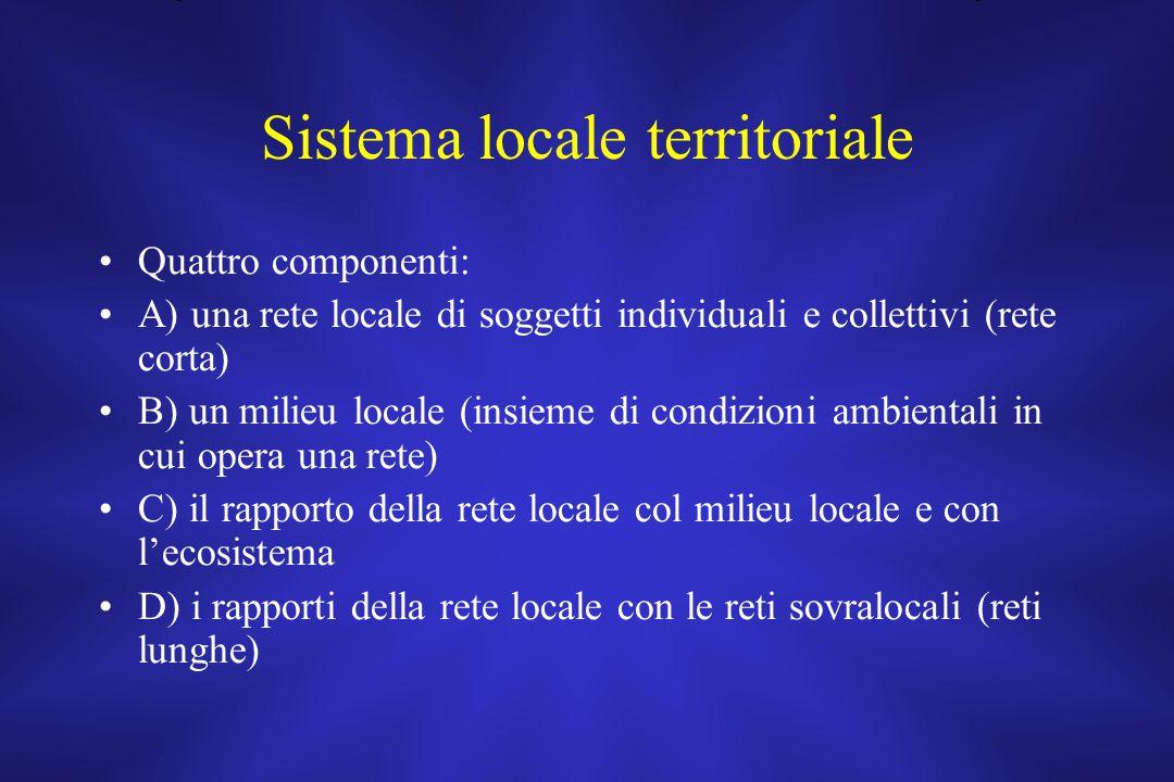 Sistema locale territoriale Quattro componenti: A) una rete locale di soggetti individuali e collettivi (rete corta) B) un milieu locale (insieme di c