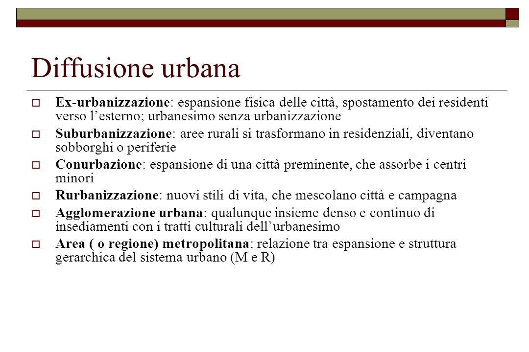 Diffusione urbana  Ex-urbanizzazione: espansione fisica delle città, spostamento dei residenti verso l'esterno; urbanesimo senza urbanizzazione  Sub