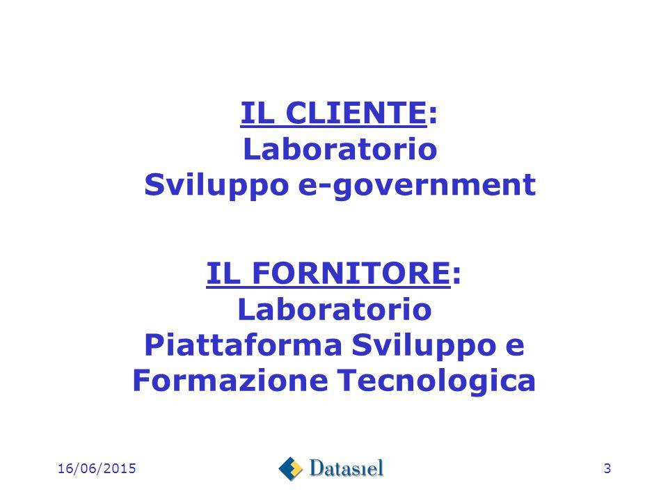 16/06/20152 Prima parte: ALLA RICERCA DI UN TEMPLATE
