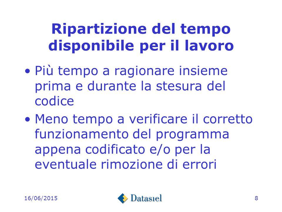 16/06/20157 Vantaggi Mettere a fattor comune le rispettive competenze tecnologiche Minimizzare gli errori di comunicazione
