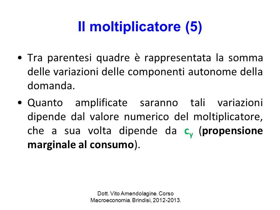 Il moltiplicatore (5) Tra parentesi quadre è rappresentata la somma delle variazioni delle componenti autonome della domanda. Quanto amplificate saran