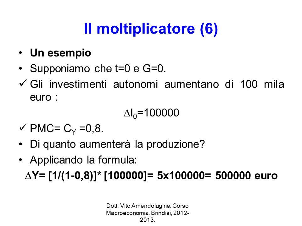 Il moltiplicatore (6) Un esempio Supponiamo che t=0 e G=0. Gli investimenti autonomi aumentano di 100 mila euro :  I 0 =100000 PMC= C Y =0,8. Di quan