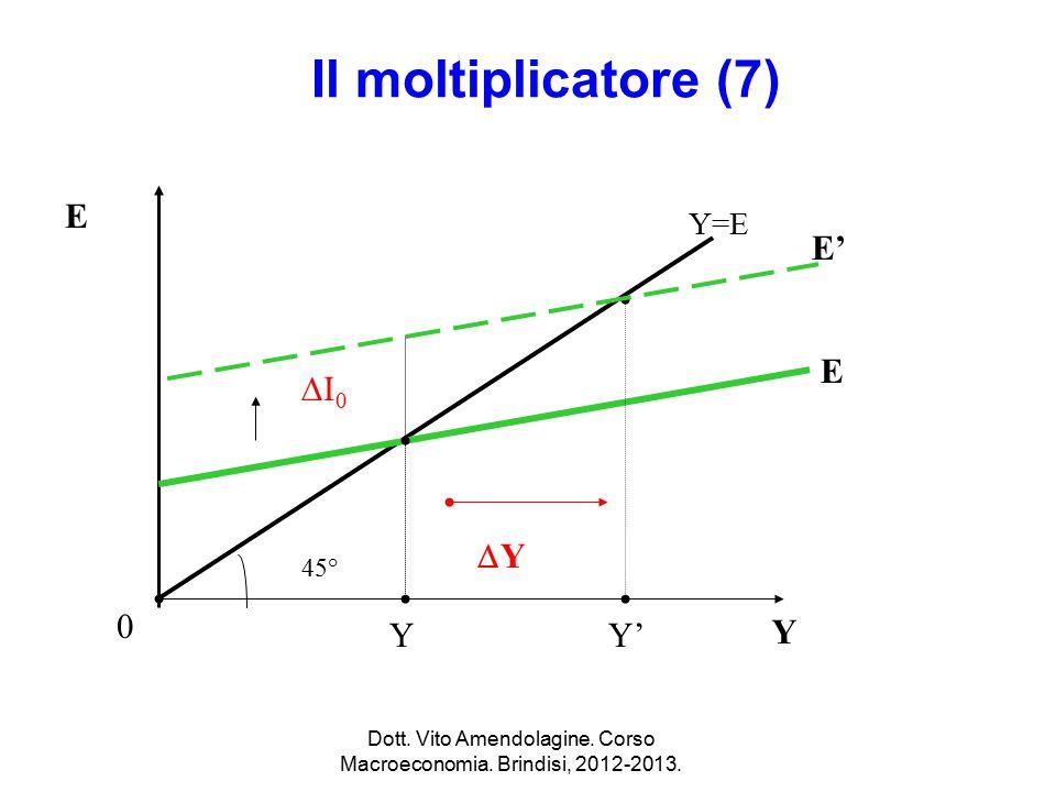 Il moltiplicatore (7) I0I0 E E E'  Y Y Y' 45° Y=E 0 Dott. Vito Amendolagine. Corso Macroeconomia. Brindisi, 2012-2013. Y