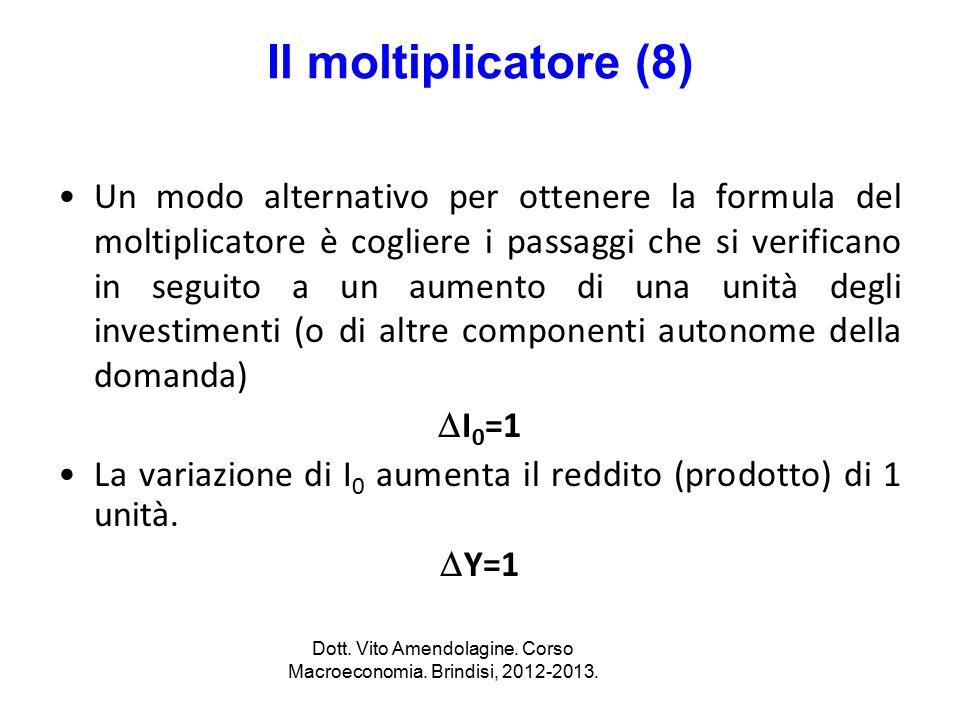 Il moltiplicatore (8) Un modo alternativo per ottenere la formula del moltiplicatore è cogliere i passaggi che si verificano in seguito a un aumento d