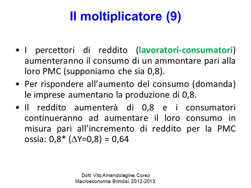 Il moltiplicatore (9) I percettori di reddito (lavoratori-consumatori) aumenteranno il consumo di un ammontare pari alla loro PMC (supponiamo che sia