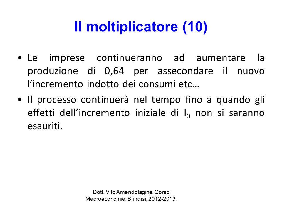 Il moltiplicatore (10) Le imprese continueranno ad aumentare la produzione di 0,64 per assecondare il nuovo l'incremento indotto dei consumi etc… Il p