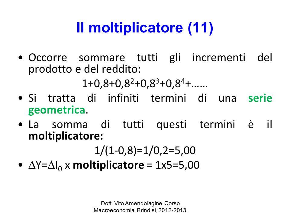 Il moltiplicatore (11) Occorre sommare tutti gli incrementi del prodotto e del reddito: 1+0,8+0,8 2 +0,8 3 +0,8 4 +…… Si tratta di infiniti termini di