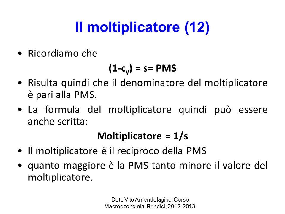 Il moltiplicatore (12) Ricordiamo che (1-c y ) = s= PMS Risulta quindi che il denominatore del moltiplicatore è pari alla PMS. La formula del moltipli