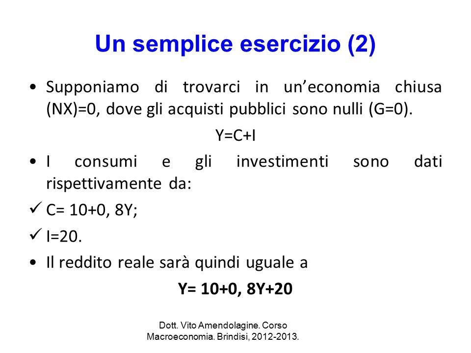 Un semplice esercizio (2) Supponiamo di trovarci in un'economia chiusa (NX)=0, dove gli acquisti pubblici sono nulli (G=0). Y=C+I I consumi e gli inve