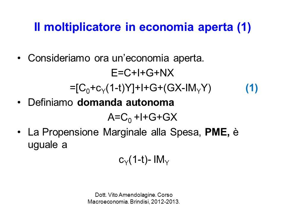 Il moltiplicatore in economia aperta (1) Consideriamo ora un'economia aperta. E=C+I+G+NX =[C 0 +c Y (1-t)Y]+I+G+(GX-IM Y Y) (1) Definiamo domanda auto