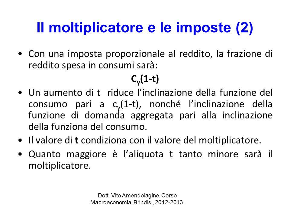 Il moltiplicatore e le imposte (2) Con una imposta proporzionale al reddito, la frazione di reddito spesa in consumi sarà: C y (1-t) Un aumento di t r