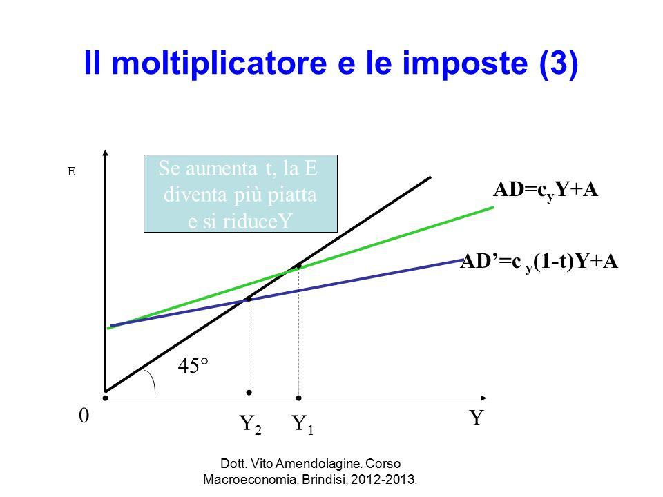 Il moltiplicatore e le imposte (3) 0 45° Y E AD'=c y (1-t)Y+A AD=c y Y+A Se aumenta t, la E diventa più piatta e si riduceY Dott. Vito Amendolagine. C