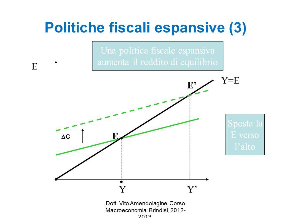 Politiche fiscali espansive (3) E Y GG E Y' E' Y=E Una politica fiscale espansiva aumenta il reddito di equilibrio Sposta la E verso l'alto Dott. Vi