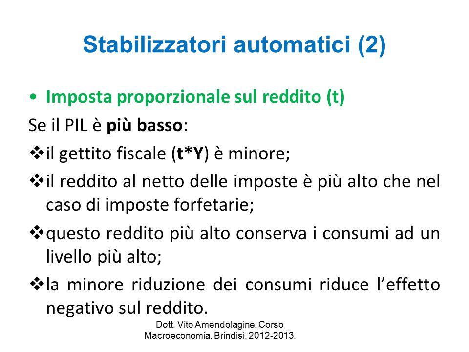 Stabilizzatori automatici (2) Imposta proporzionale sul reddito (t) Se il PIL è più basso:  il gettito fiscale (t*Y) è minore;  il reddito al netto