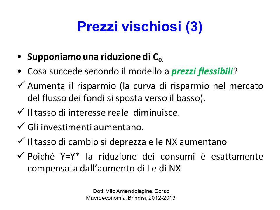 Prezzi vischiosi (3) Supponiamo una riduzione di C 0. Cosa succede secondo il modello a prezzi flessibili? Aumenta il risparmio (la curva di risparmio