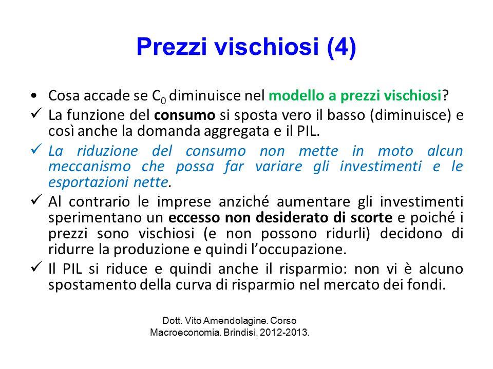 Prezzi vischiosi (4) Cosa accade se C 0 diminuisce nel modello a prezzi vischiosi? La funzione del consumo si sposta vero il basso (diminuisce) e così