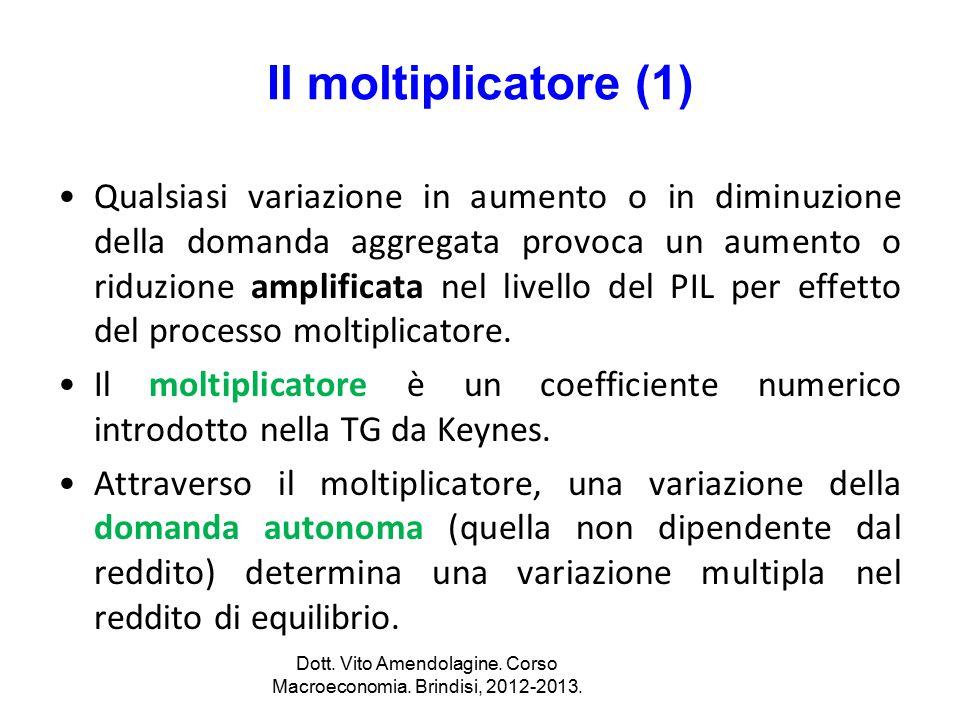 Il moltiplicatore (1) Qualsiasi variazione in aumento o in diminuzione della domanda aggregata provoca un aumento o riduzione amplificata nel livello