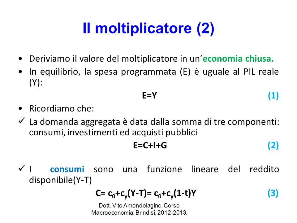 Il moltiplicatore (2) Deriviamo il valore del moltiplicatore in un'economia chiusa. In equilibrio, la spesa programmata (E) è uguale al PIL reale (Y):