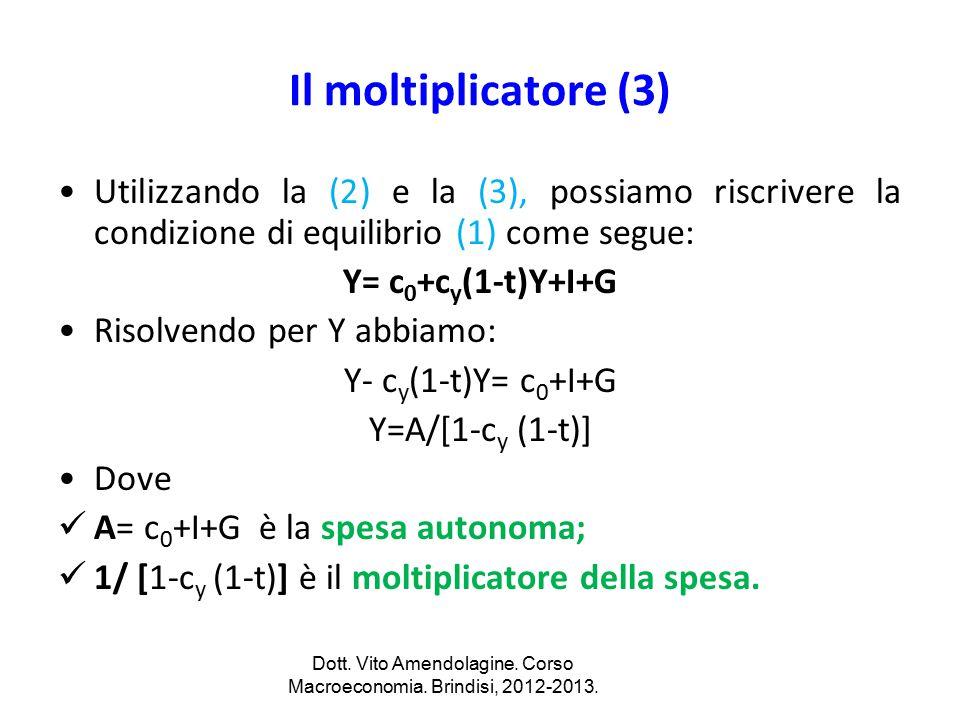 Il moltiplicatore (3) Utilizzando la (2) e la (3), possiamo riscrivere la condizione di equilibrio (1) come segue: Y= c 0 +c y (1-t)Y+I+G Risolvendo p