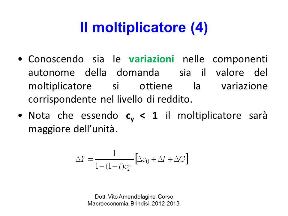 Il moltiplicatore (4) Conoscendo sia le variazioni nelle componenti autonome della domanda sia il valore del moltiplicatore si ottiene la variazione c