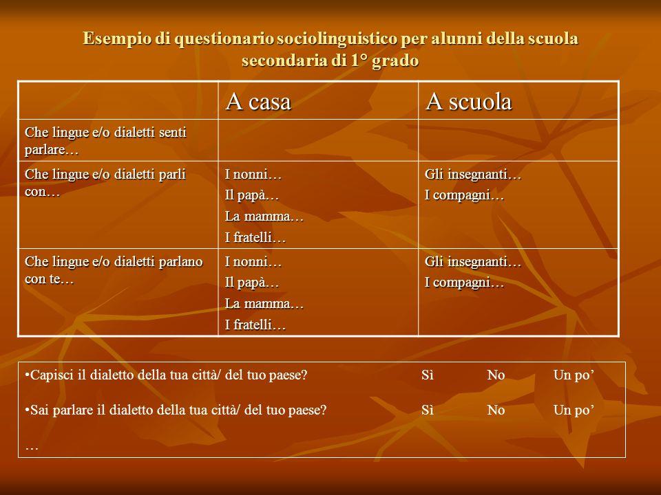 Esempio di questionario sociolinguistico per alunni della scuola secondaria di 1° grado A casa A scuola Che lingue e/o dialetti senti parlare… Che lin