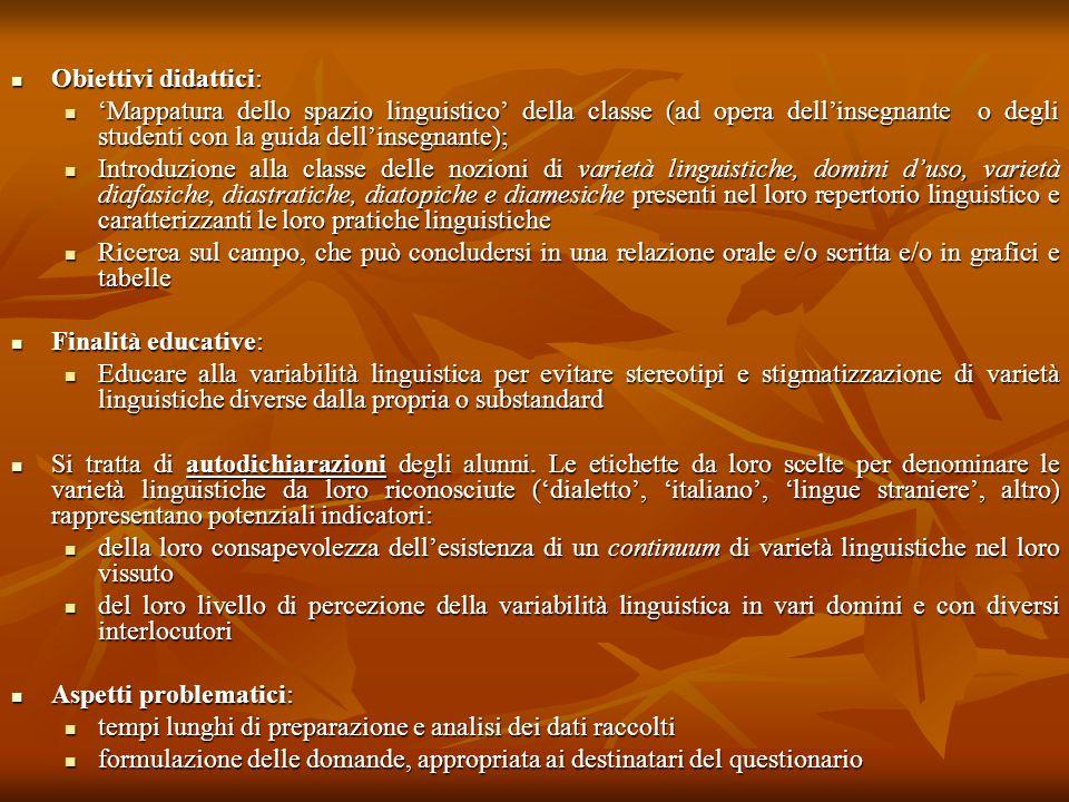 Obiettivi didattici: Obiettivi didattici: 'Mappatura dello spazio linguistico' della classe (ad opera dell'insegnante o degli studenti con la guida de