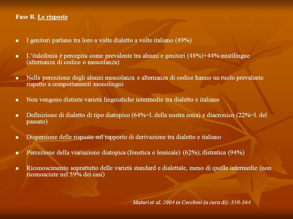 Fase B. Le risposte I genitori parlano tra loro a volte dialetto a volte italiano (49%) L'italofonia è percepita come prevalente tra alunni e genitori