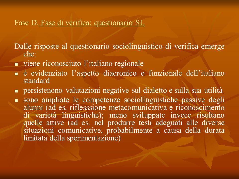 Fase D. Fase di verifica: questionario SL Dalle risposte al questionario sociolinguistico di verifica emerge che: viene riconosciuto l'italiano region