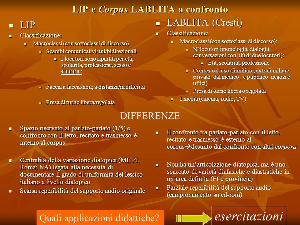 LIP e Corpus LABLITA a confronto LIP LIP Classificazione: Classificazione: Macroclassi (con sottoclassi di discorso) Macroclassi (con sottoclassi di d