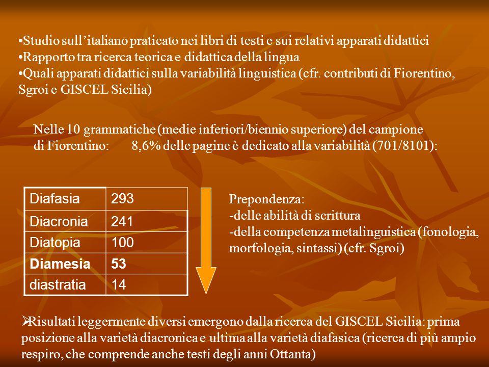 Studio sull'italiano praticato nei libri di testi e sui relativi apparati didattici Rapporto tra ricerca teorica e didattica della lingua Quali appara