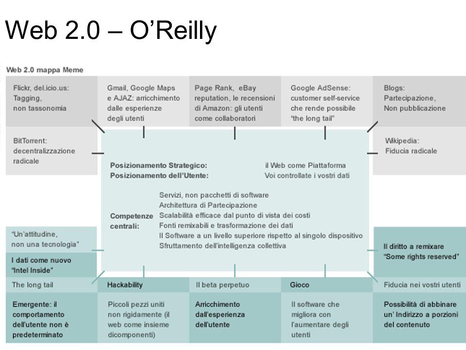 Web 2.0 – O'Reilly