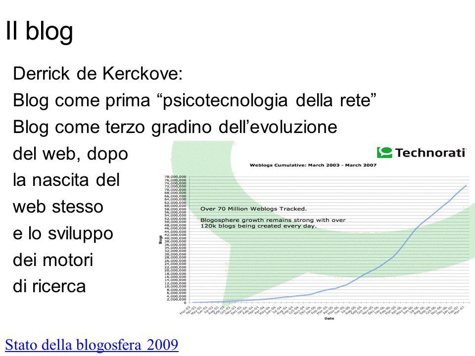 Il blog Derrick de Kerckove: Blog come prima psicotecnologia della rete Blog come terzo gradino dell'evoluzione del web, dopo la nascita del web stesso e lo sviluppo dei motori di ricerca Stato della blogosfera 2009