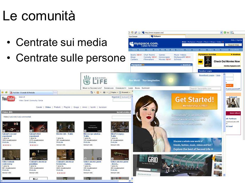 Le comunità Centrate sui media Centrate sulle persone