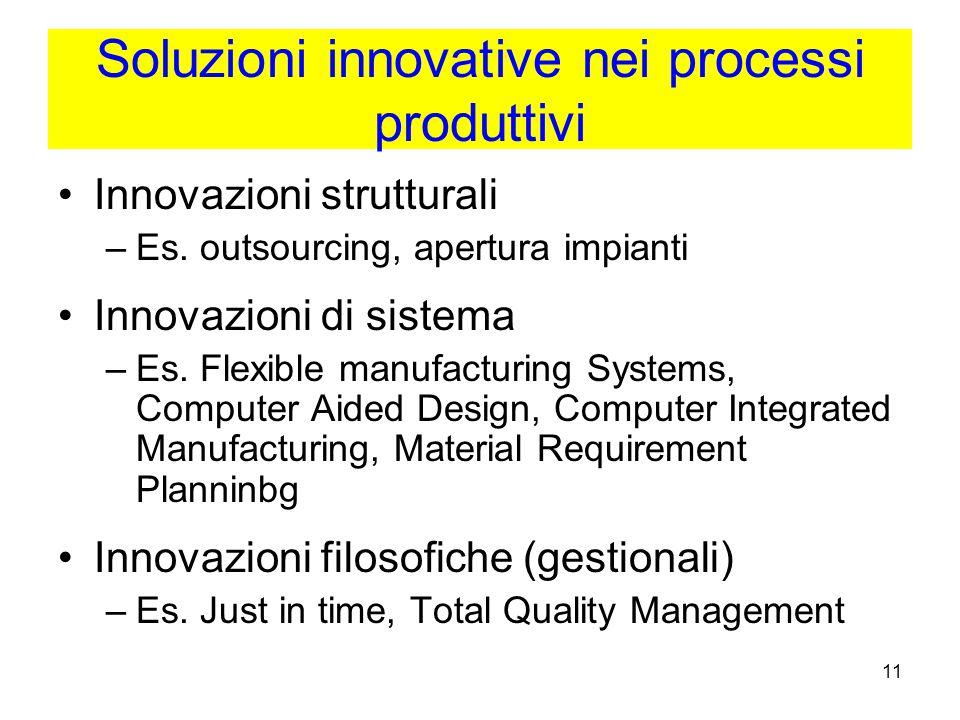 11 Soluzioni innovative nei processi produttivi Innovazioni strutturali –Es.