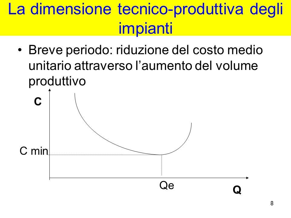 8 La dimensione tecnico-produttiva degli impianti Breve periodo: riduzione del costo medio unitario attraverso l'aumento del volume produttivo C Q C min Qe