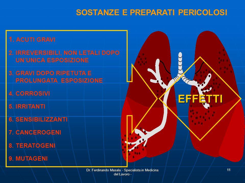 Dr.Ferdinando Masala - Specialista in Medicina del Lavoro - 11 SOSTANZE E PREPARATI PERICOLOSI 1.
