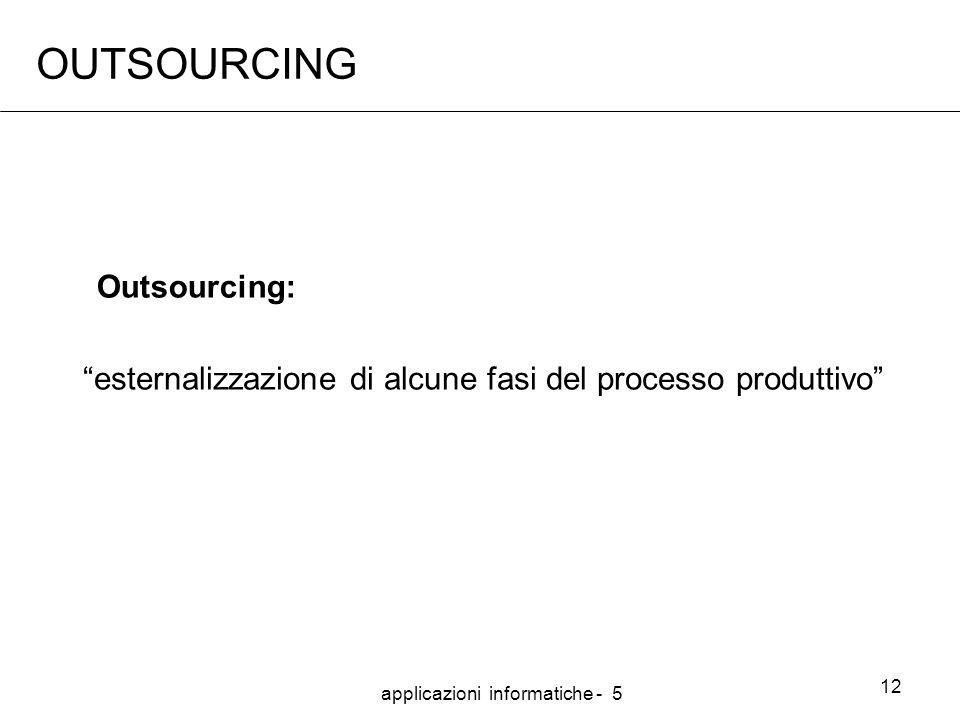 applicazioni informatiche - 5 12 OUTSOURCING esternalizzazione di alcune fasi del processo produttivo Outsourcing: