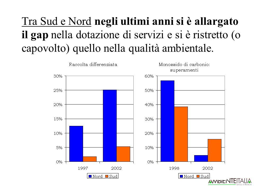 Tra Sud e Nord negli ultimi anni si è allargato il gap nella dotazione di servizi e si è ristretto (o capovolto) quello nella qualità ambientale.