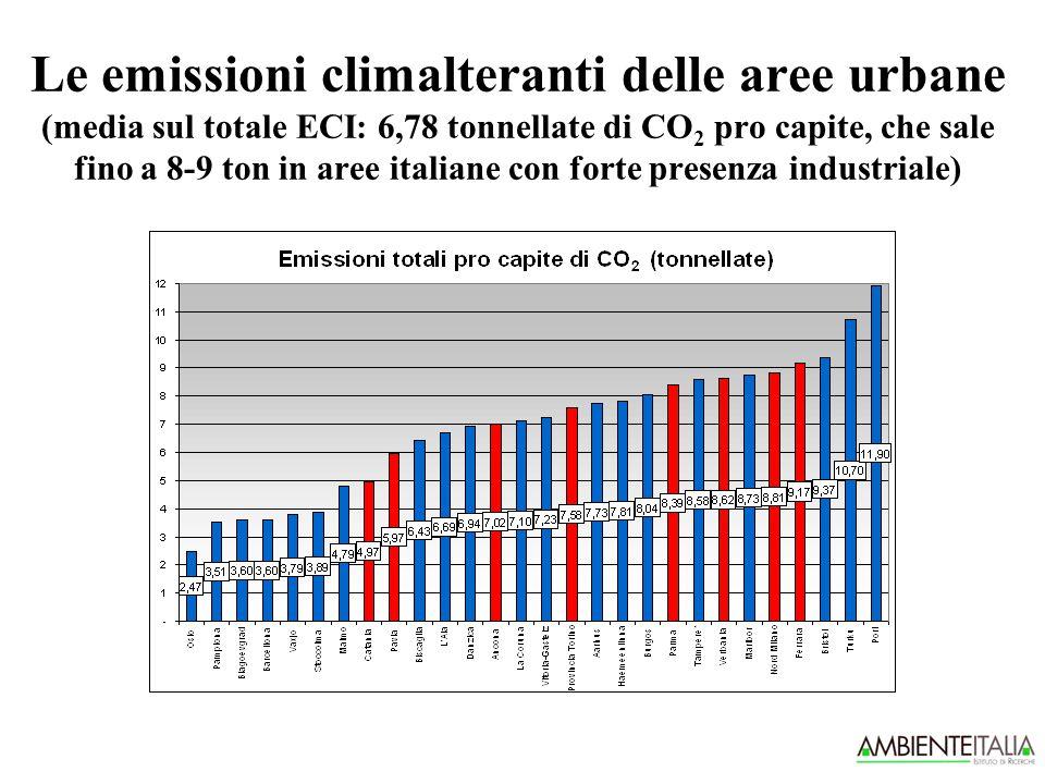 Le emissioni climalteranti delle aree urbane (media sul totale ECI: 6,78 tonnellate di CO 2 pro capite, che sale fino a 8-9 ton in aree italiane con forte presenza industriale)