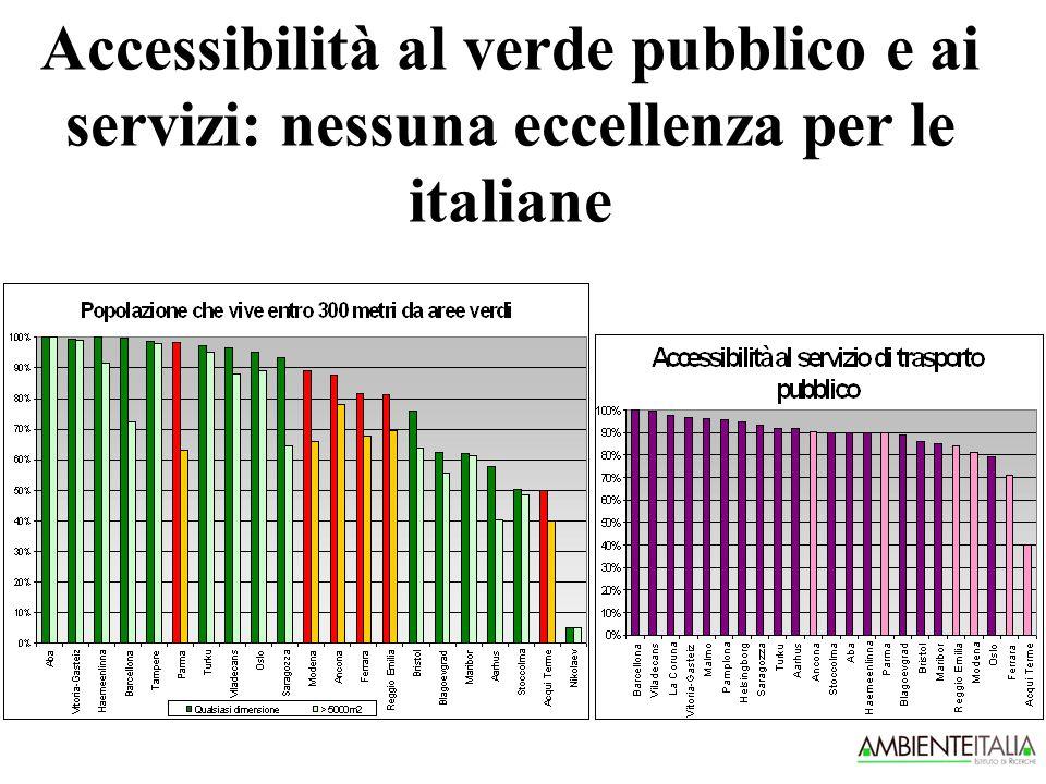 Accessibilità al verde pubblico e ai servizi: nessuna eccellenza per le italiane