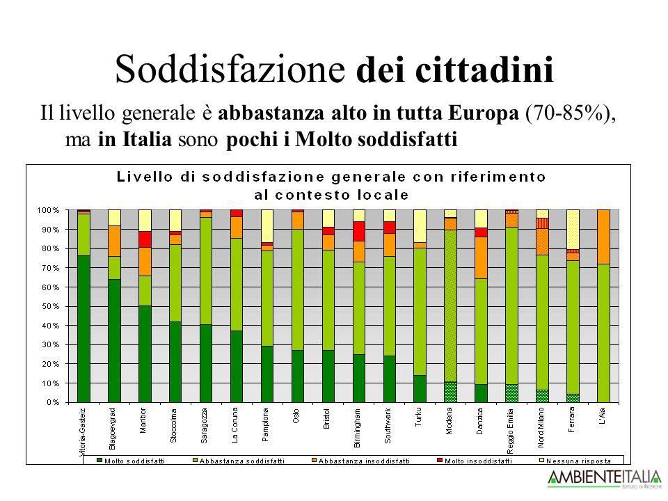 Soddisfazione dei cittadini Il livello generale è abbastanza alto in tutta Europa (70-85%), ma in Italia sono pochi i Molto soddisfatti
