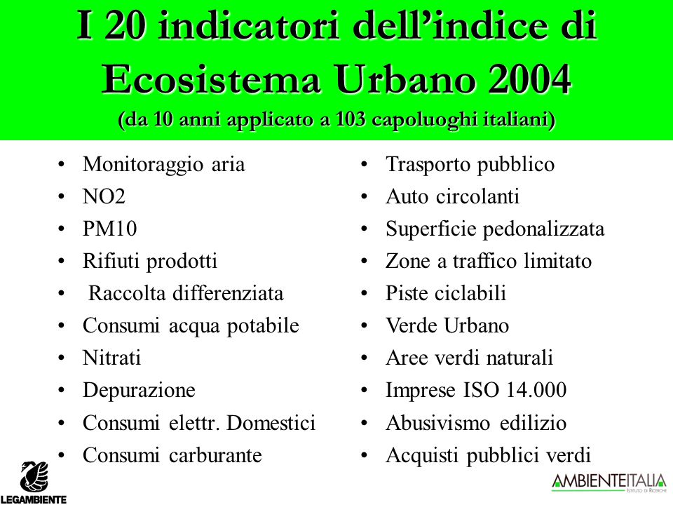 I 20 indicatori dell'indice di Ecosistema Urbano 2004 (da 10 anni applicato a 103 capoluoghi italiani) Monitoraggio aria NO2 PM10 Rifiuti prodotti Raccolta differenziata Consumi acqua potabile Nitrati Depurazione Consumi elettr.