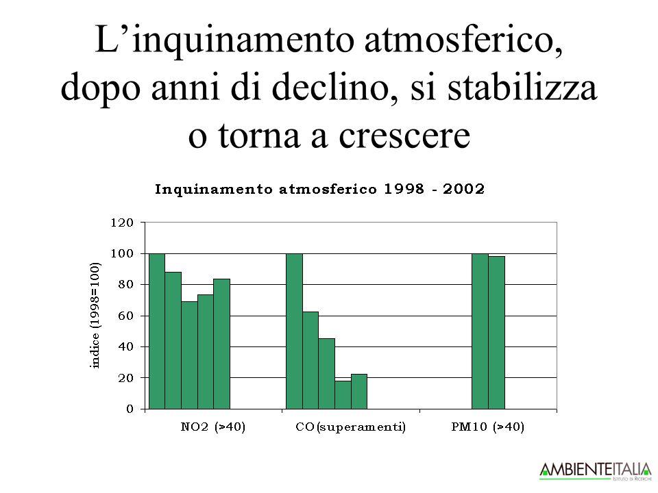 L'inquinamento atmosferico, dopo anni di declino, si stabilizza o torna a crescere