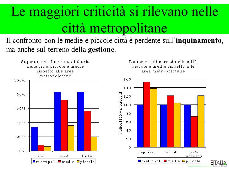 Le maggiori criticità si rilevano nelle città metropolitane Il confronto con le medie e piccole città è perdente sull'inquinamento, ma anche sul terreno della gestione.
