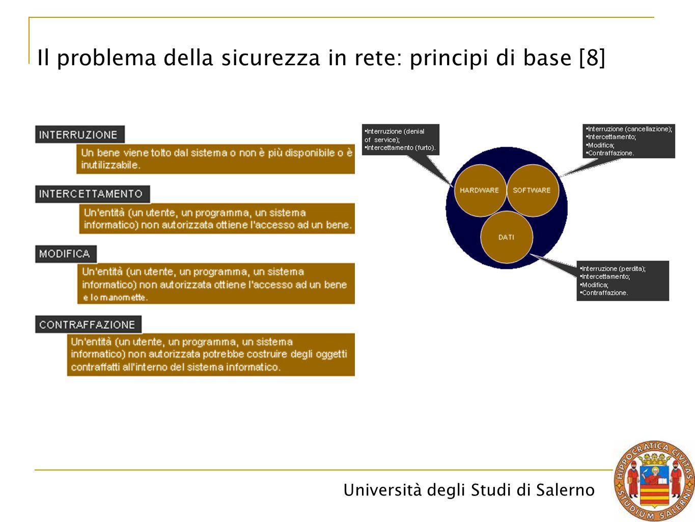 Università degli Studi di Salerno Il problema della sicurezza in rete: principi di base [8]